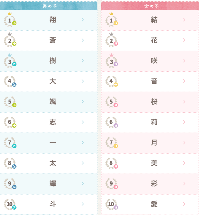 This image has an empty alt attribute; its file name is 螢幕快照-2019-08-08-下午1.38.57.png